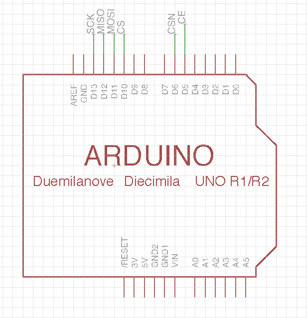 arduino | Electronics and programming
